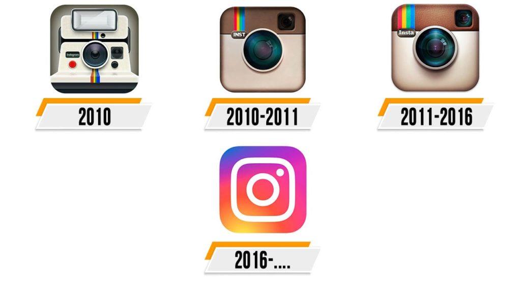 Logos Instagram - évolution - 2010 - 2021
